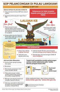 SOP Gelombang Pelancongan Langkawi